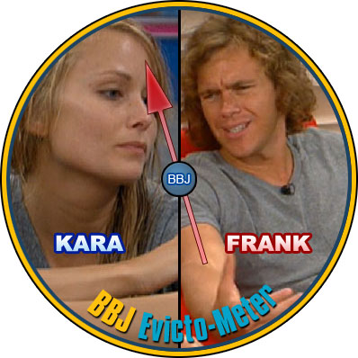 big brother 14 kara versus frank