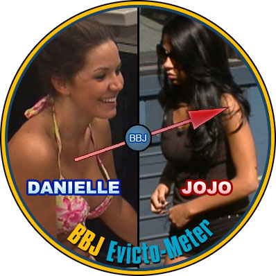 big brother 14 eviction meter jojo danielle